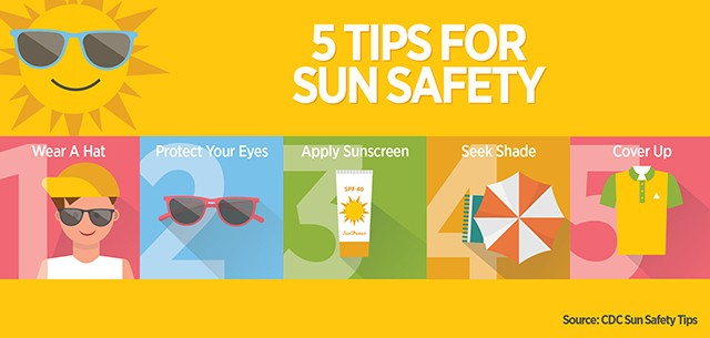 Don't Get Burned! Tips For Sun Safety